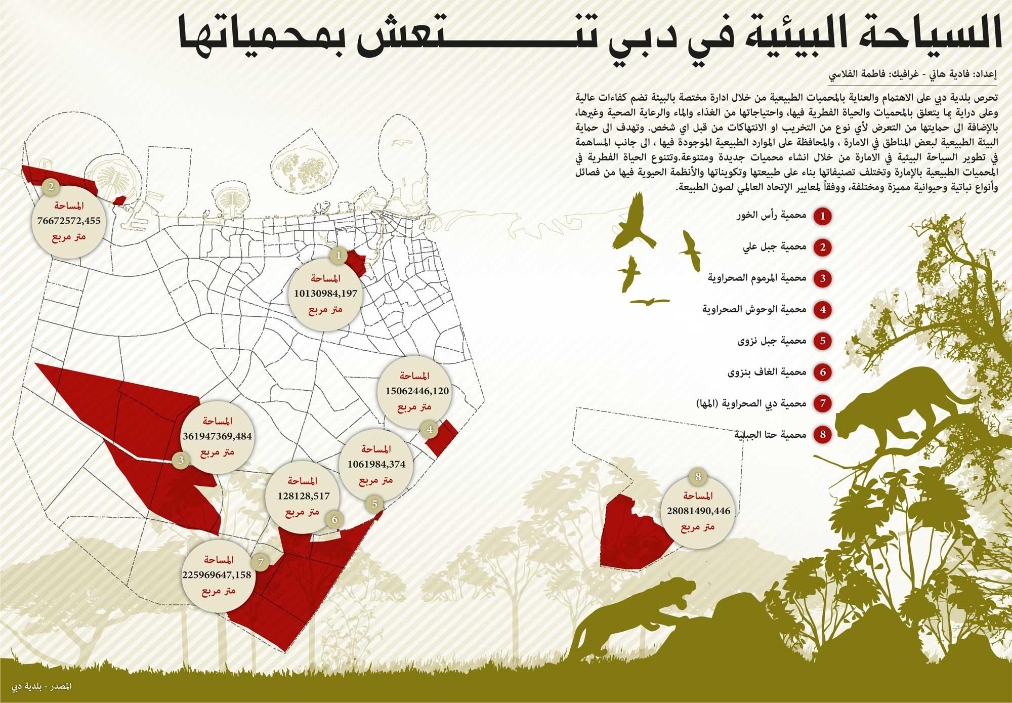 الحظائر الطبيعية الوطنية الـ10 في الجزائر