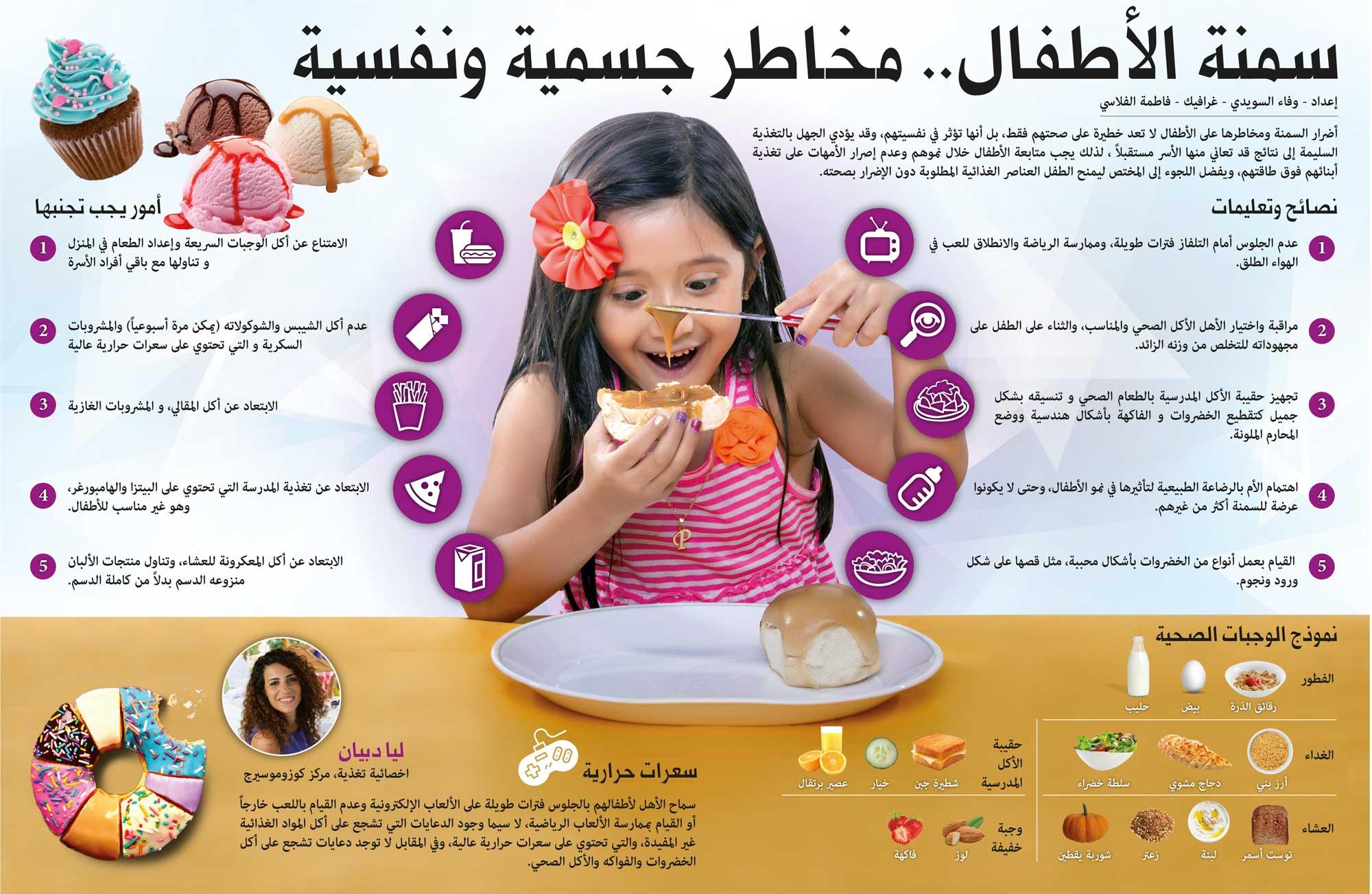 سمنة الأطفال.. مخاطر جسمية ونفسية ...: http://www.albayan.ae/five-senses/mirrors/2014-09-14-1.2201458