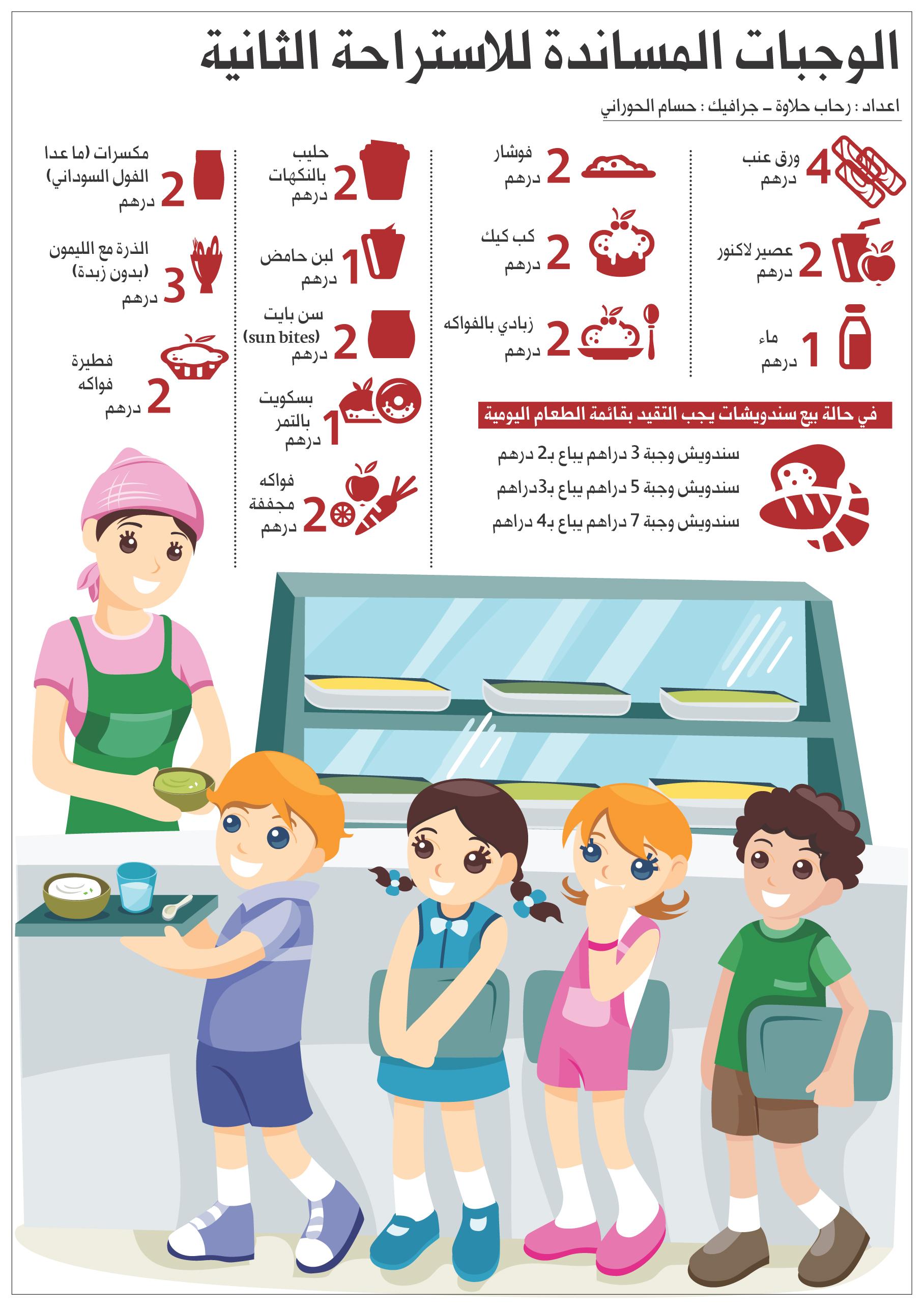 وجبة غذائية نموذجية في 73 مدرسة حكومية عبر الإمارات تعليم البيان