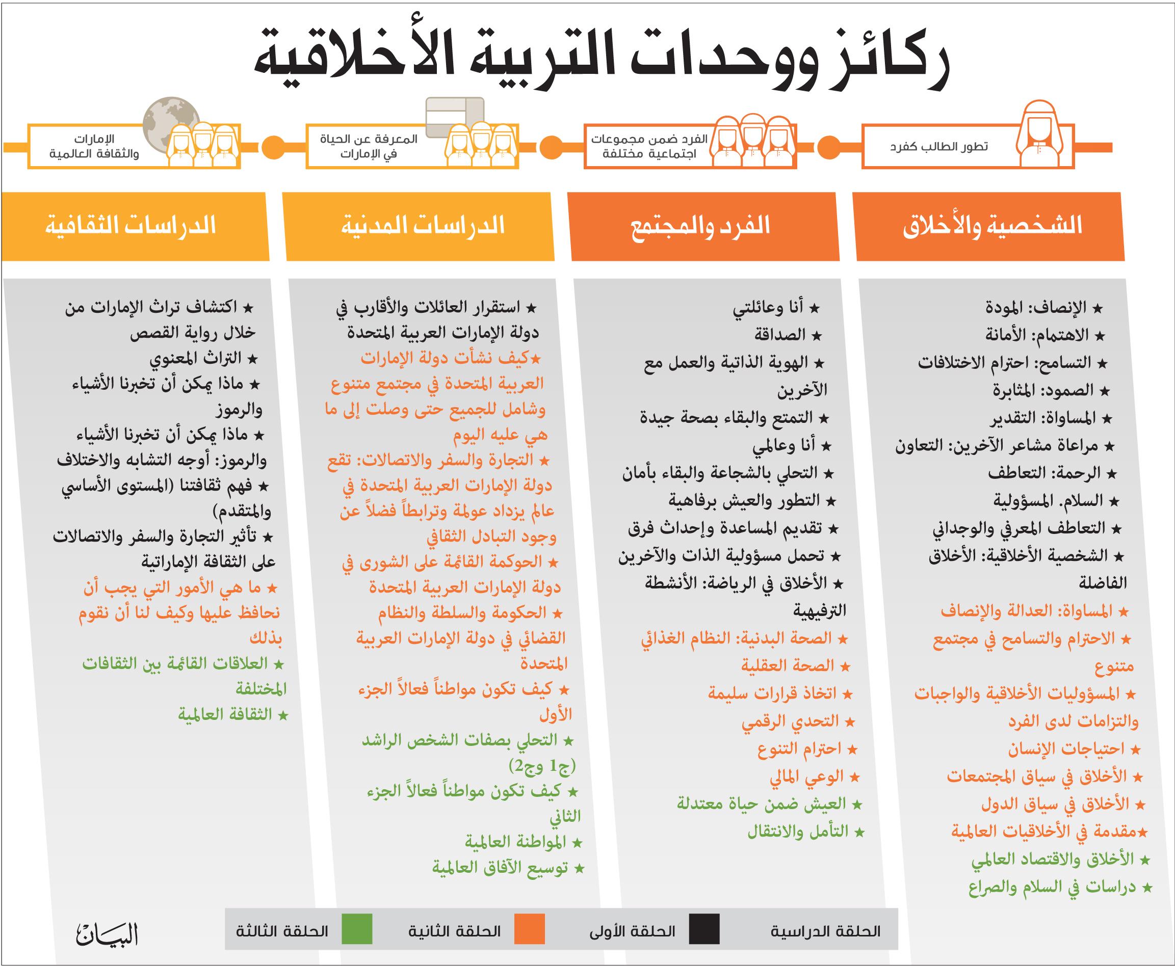 كتاب التربية ومشكلات المجتمع pdf