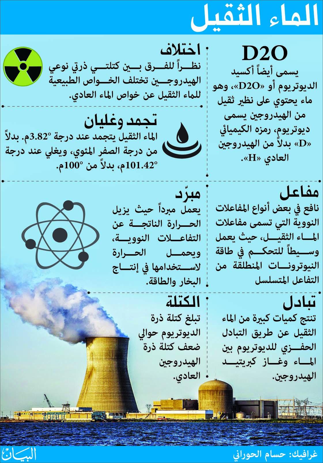طهران تبيع 11 طناً مياهاً ثقيلة  طهران تبيع 11 طناً مياهاً ثقيلة