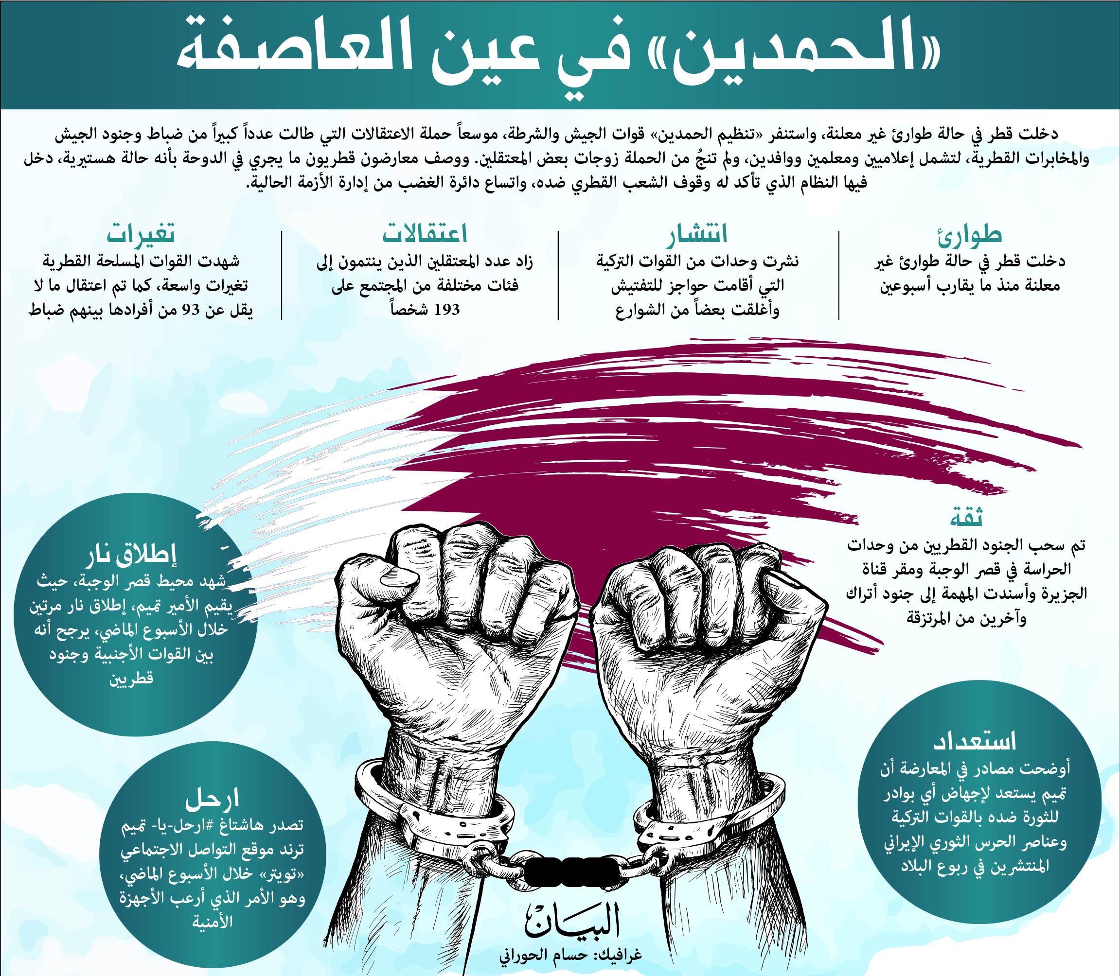 قرقاش: قطر تدير الأزمة بمراهقة لا نظير لها - عالم واحد ...