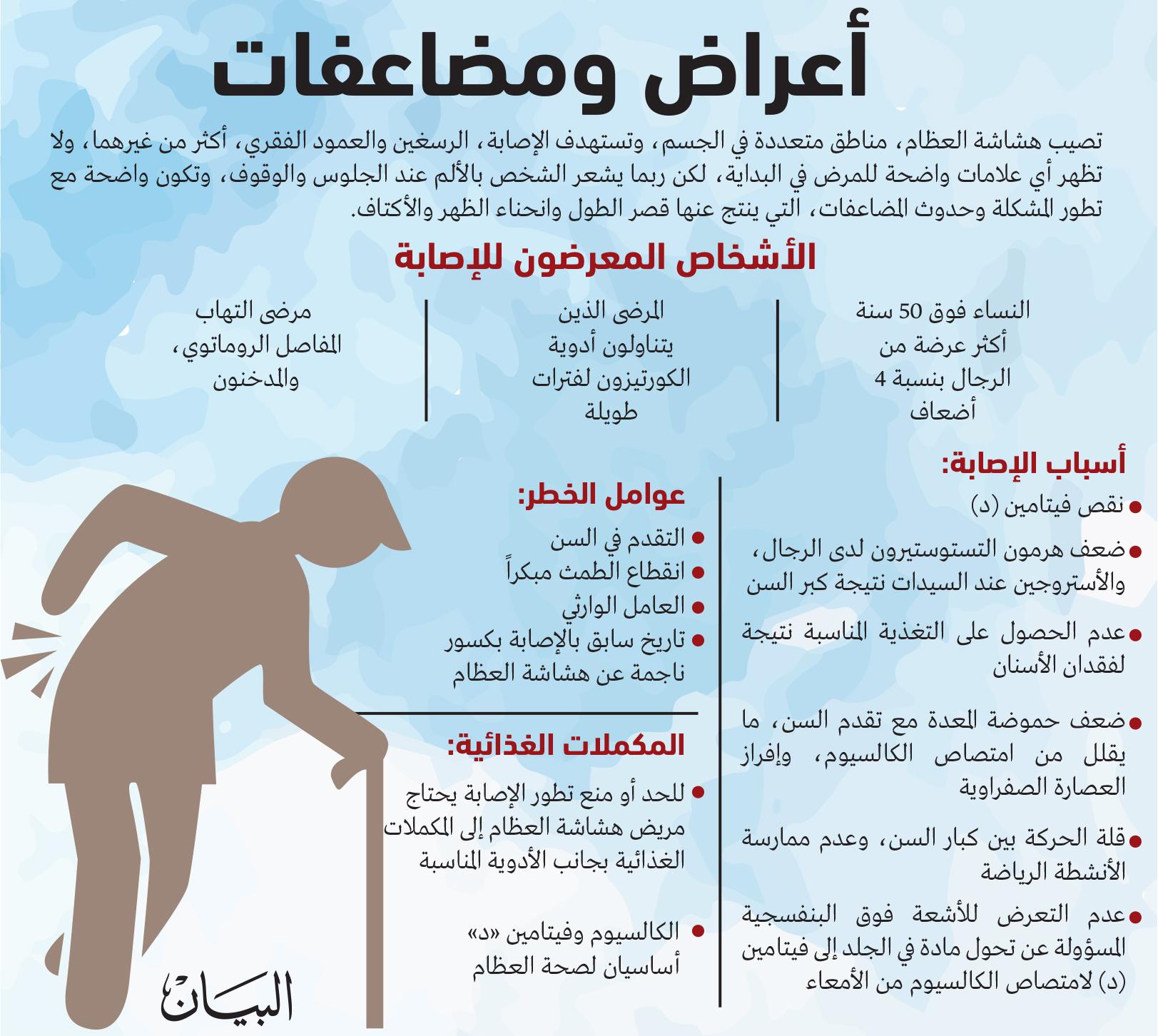 الإمارات تحيي اليوم العالمي لهشاشة العظام عبر الإمارات أخبار وتقارير البيان