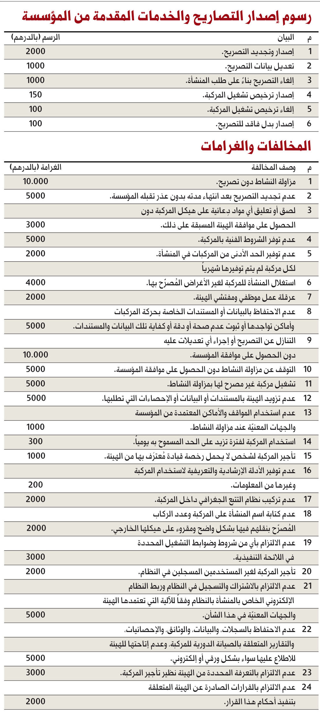 تنظيم تأجير المركبات بالساعات في دبي  تنظيم تأجير المركبات بالساعات في دبي