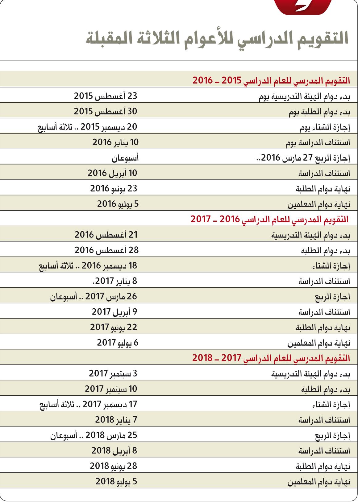 التقويم الدراسي 2015 حتي 2017