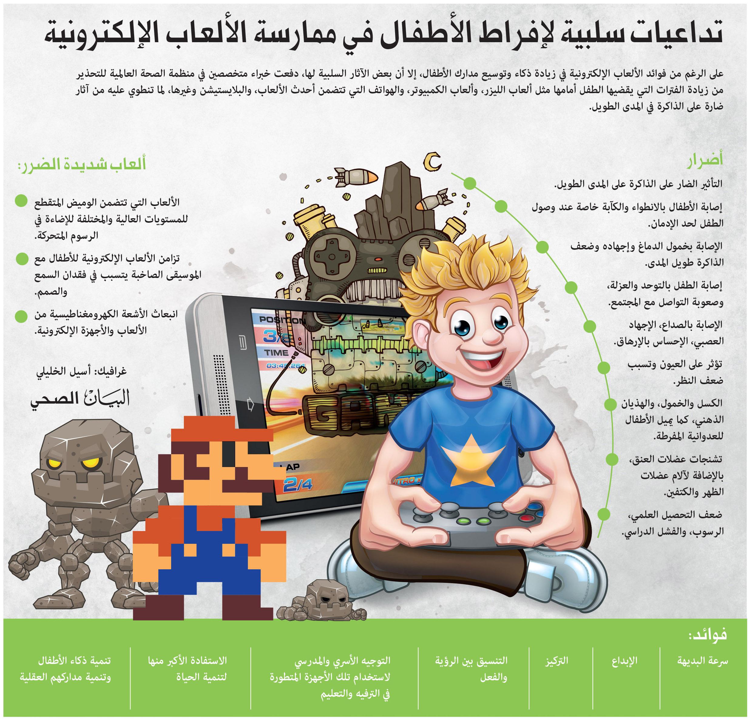 كتاب الالعاب الالكترونية pdf
