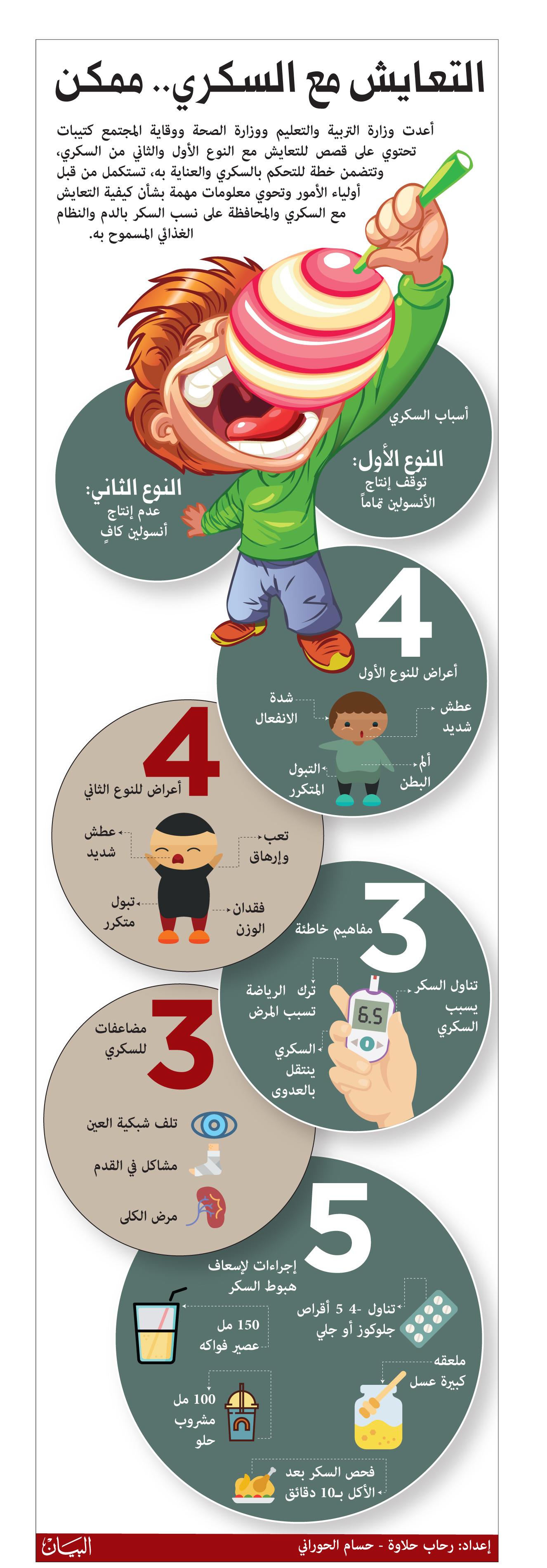 السكري يرهق 2500 طفل وندرة المتخصصين تفاقم المعاناة عبر الإمارات أخبار وتقارير البيان