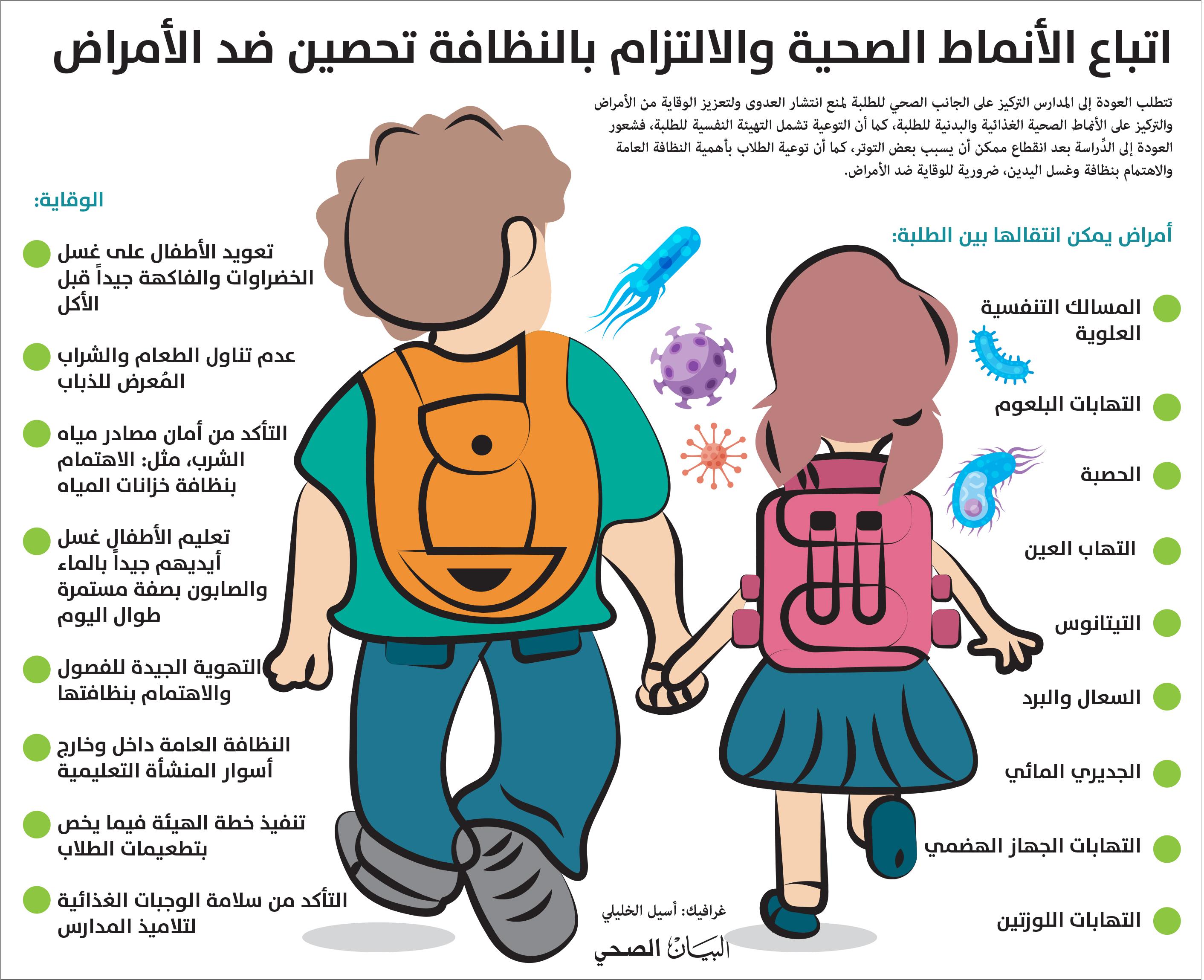 الصحة المدرسية توفير بيئة تعليمية آمنة تعزيزا لسلامة المجتمع البيان الصحي ملف العدد البيان