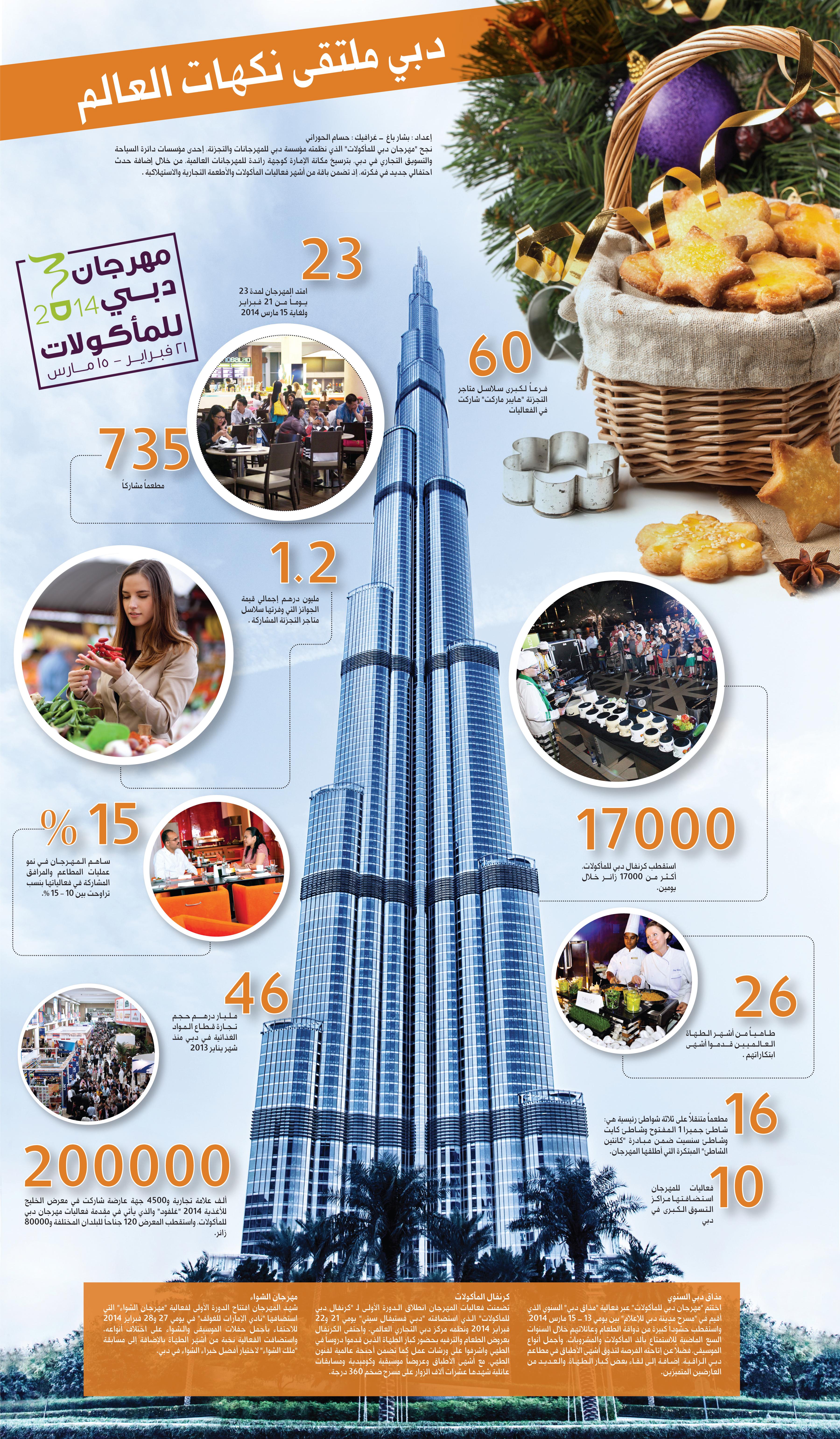 دبي ملتقى نكهات العالم