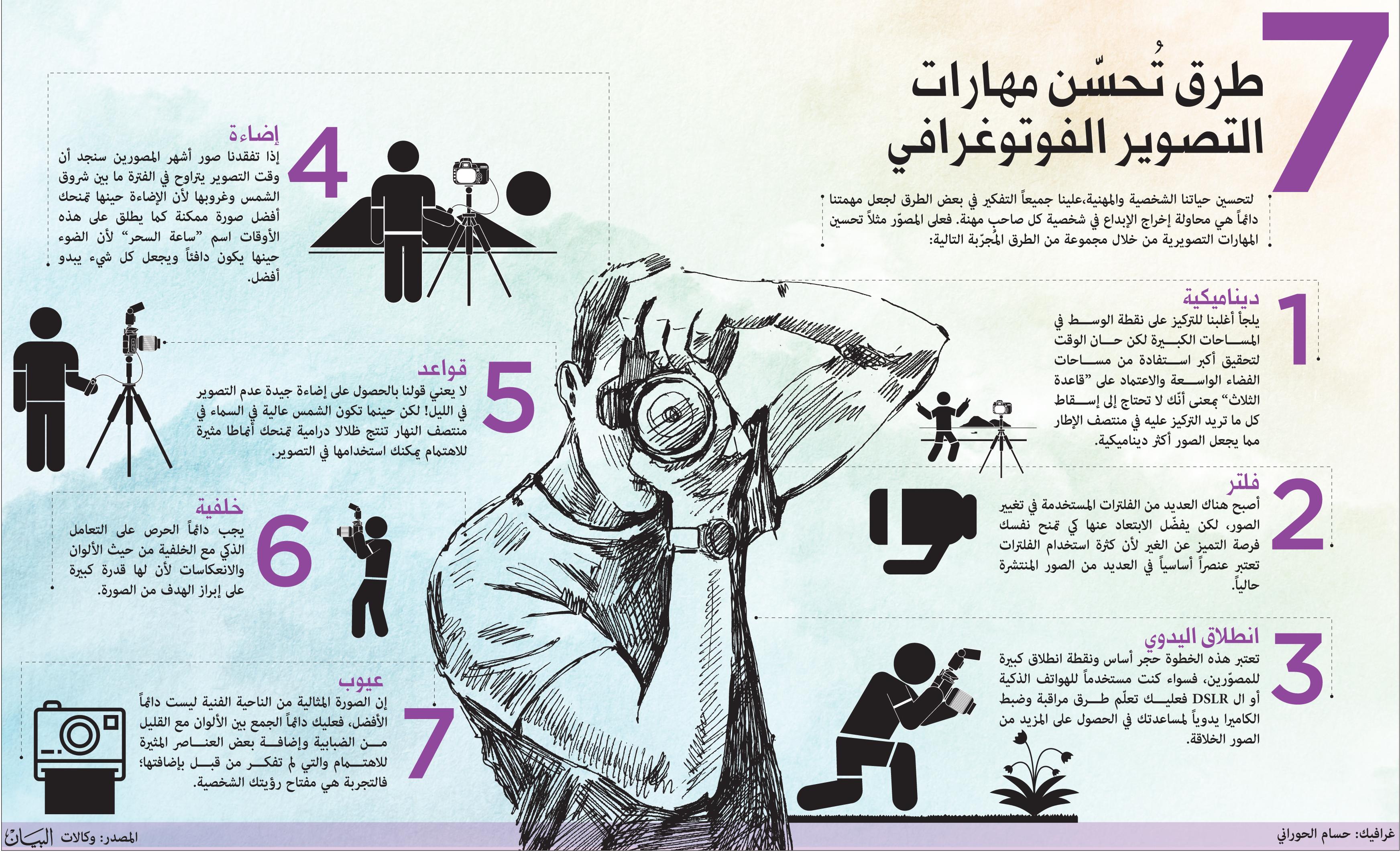 7 طرق تحسن مهارات التصوير الفوتوغرافي - فكر وفن - شرق وغرب - البيان