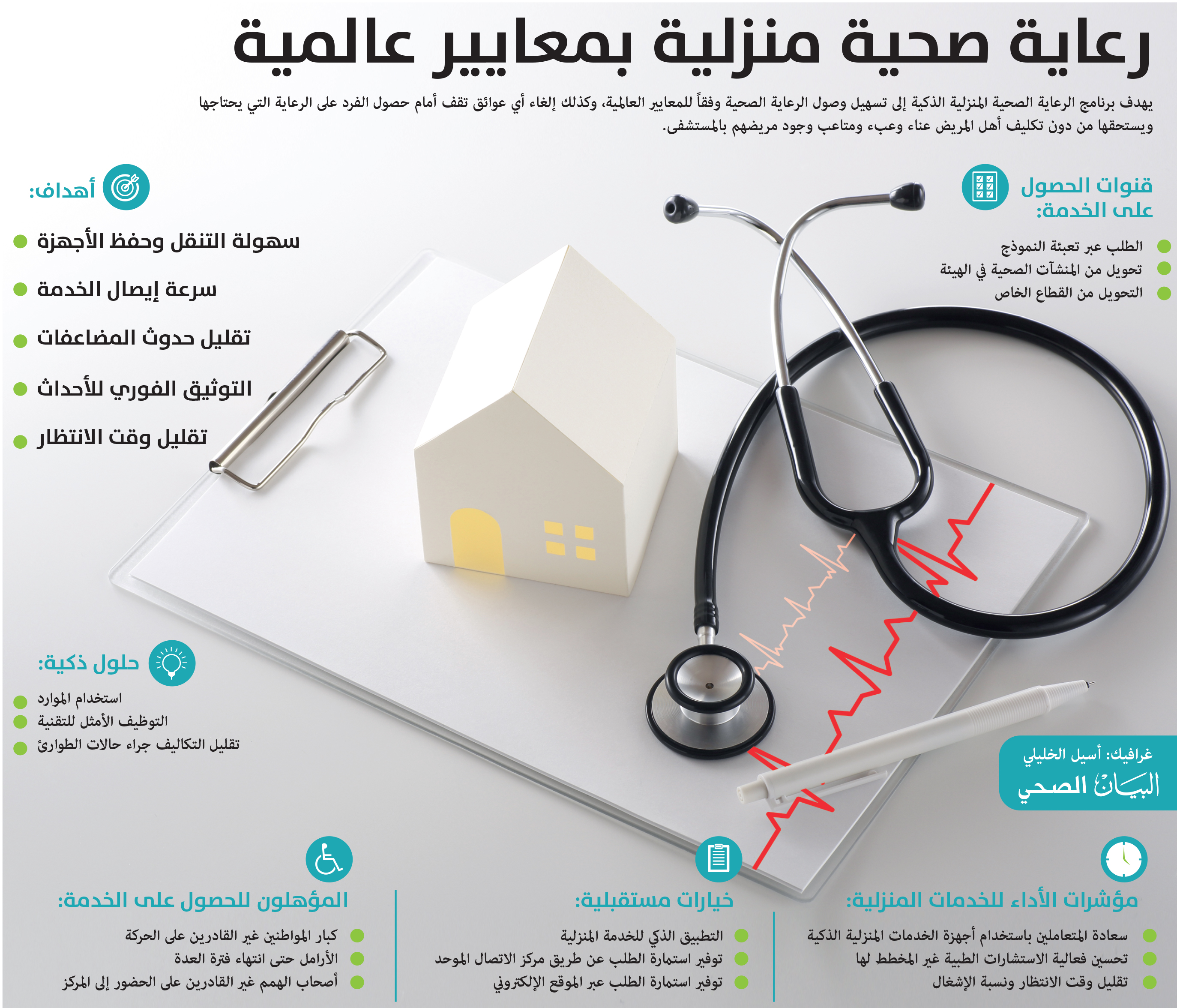 الزيارات الذكية لمنازل المرضى تعزز ريادة هيئة الصحة في دبي البيان الصحي ملف العدد البيان