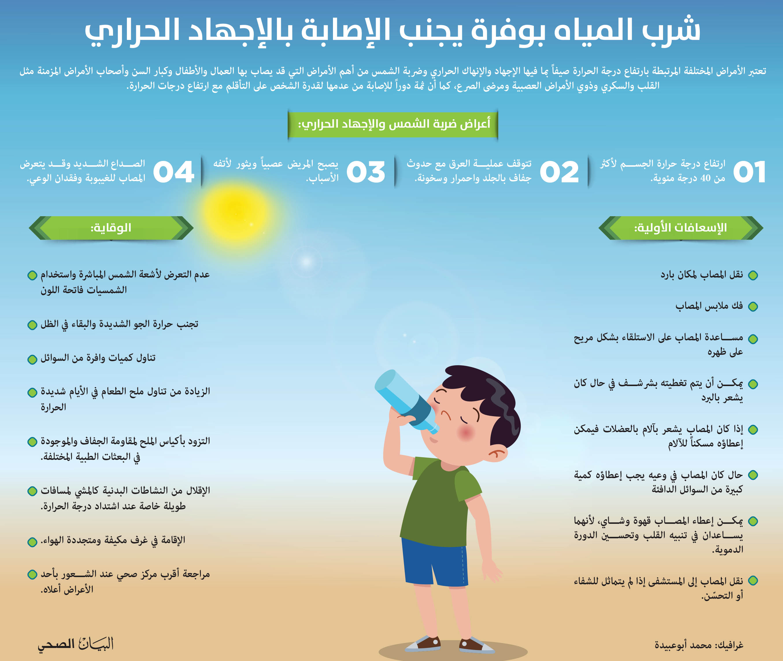 ضربات الشمس التعرض لحرارة الطقس خلال الصيف يضاعف مخاطرها البيان الصحي ملف العدد البيان