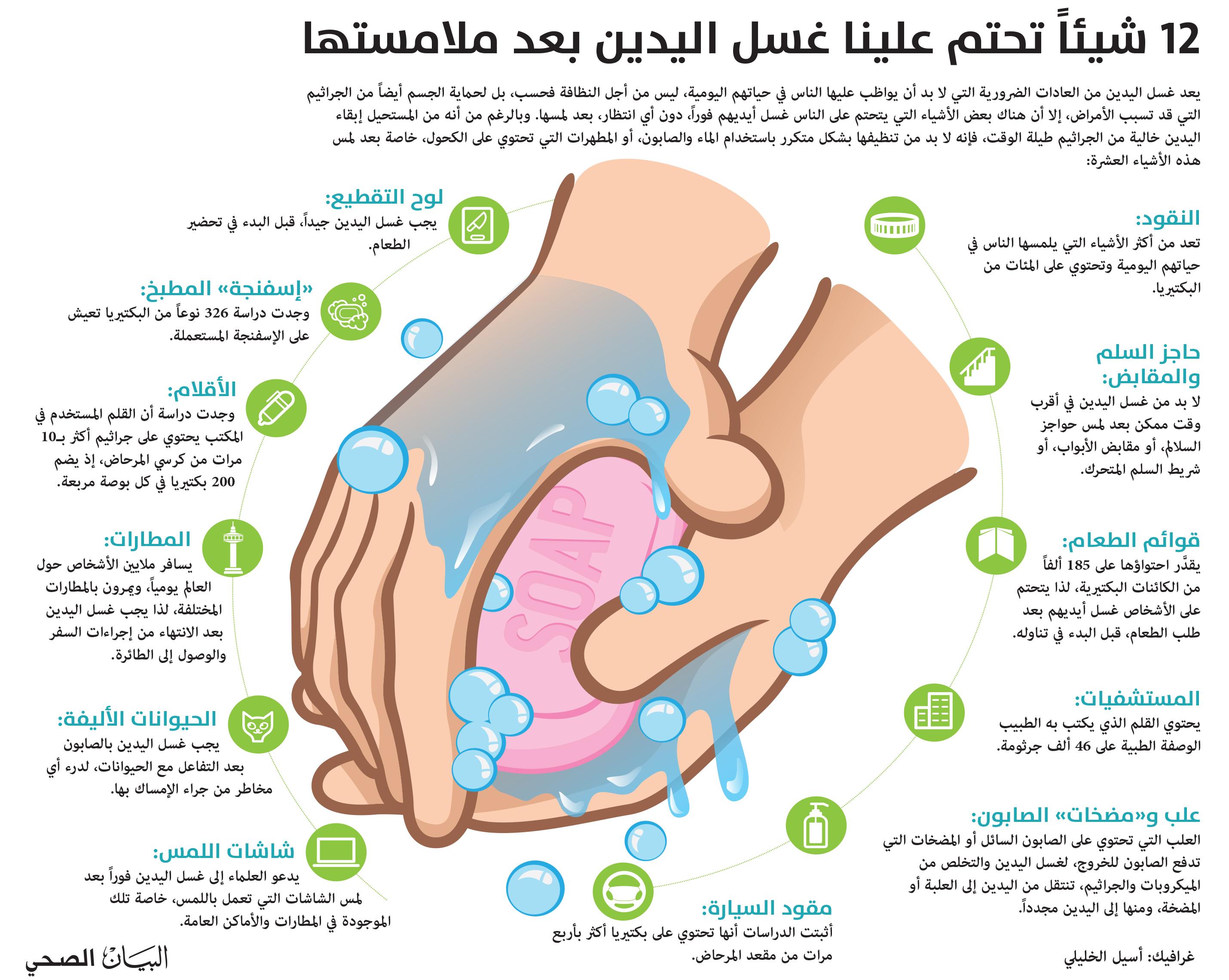 غسل اليدين أساس في الوقاية من الأمراض والتصدي لانتشار العدوى البيان الصحي ملف العدد البيان