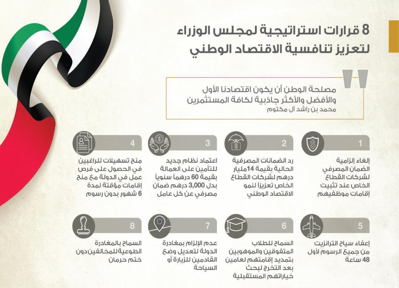 قرارات مجلس الوزراء قفزة زمنية بالجاذبية الاستثمارية للإمارات عبر الإمارات أخبار وتقارير البيان