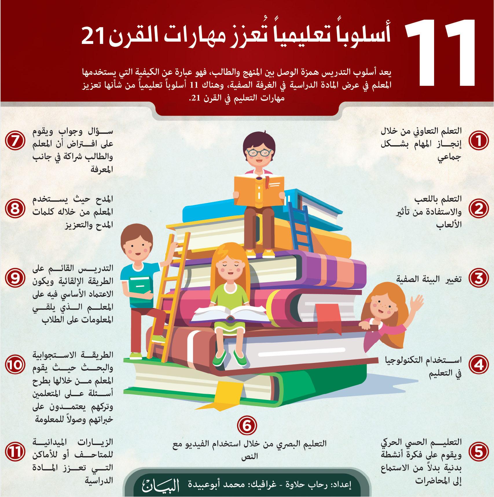 حل انشطة كتاب مهارات التعلم والتفكير
