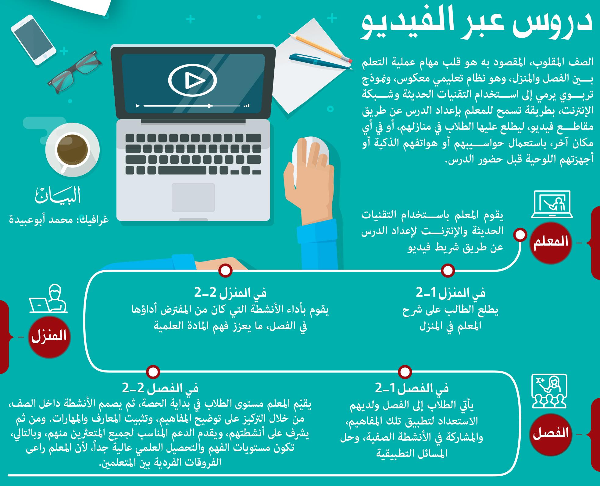 8 مرتكزات ترسم مستقبل التـعليم في الإمارات عبر الإمارات تعليم البيان