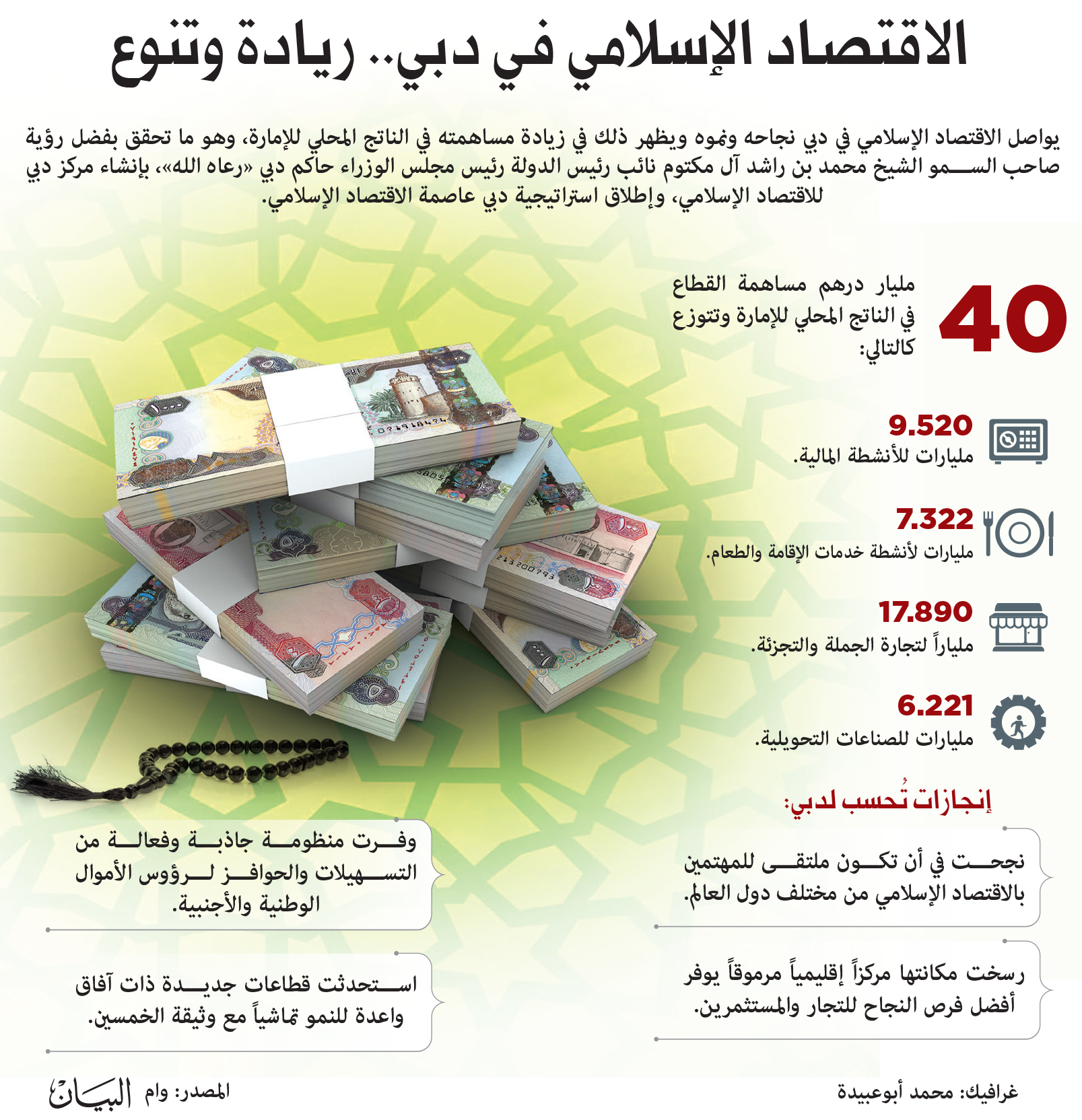 The vision of Mohammed bin Rashid made Dubai the capital of