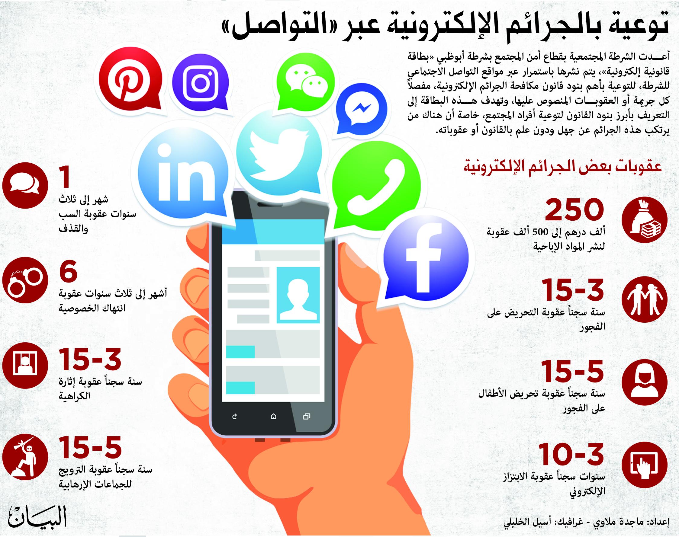 التواصل الاجتماعي تشـريعات تتصـدى للجرائم الإلكترونية وت حصن المجتمع عبر الإمارات أخبار وتقارير البيان