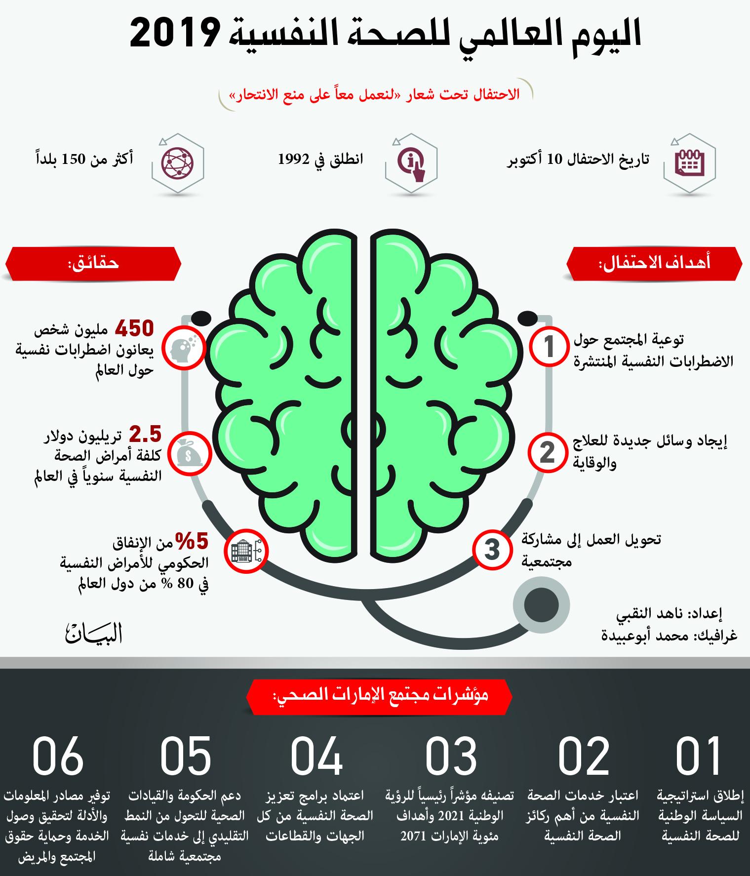 تعزيز طرق التربية يؤهل جيلا جاهزا للتحديات عبر الإمارات أخبار وتقارير البيان