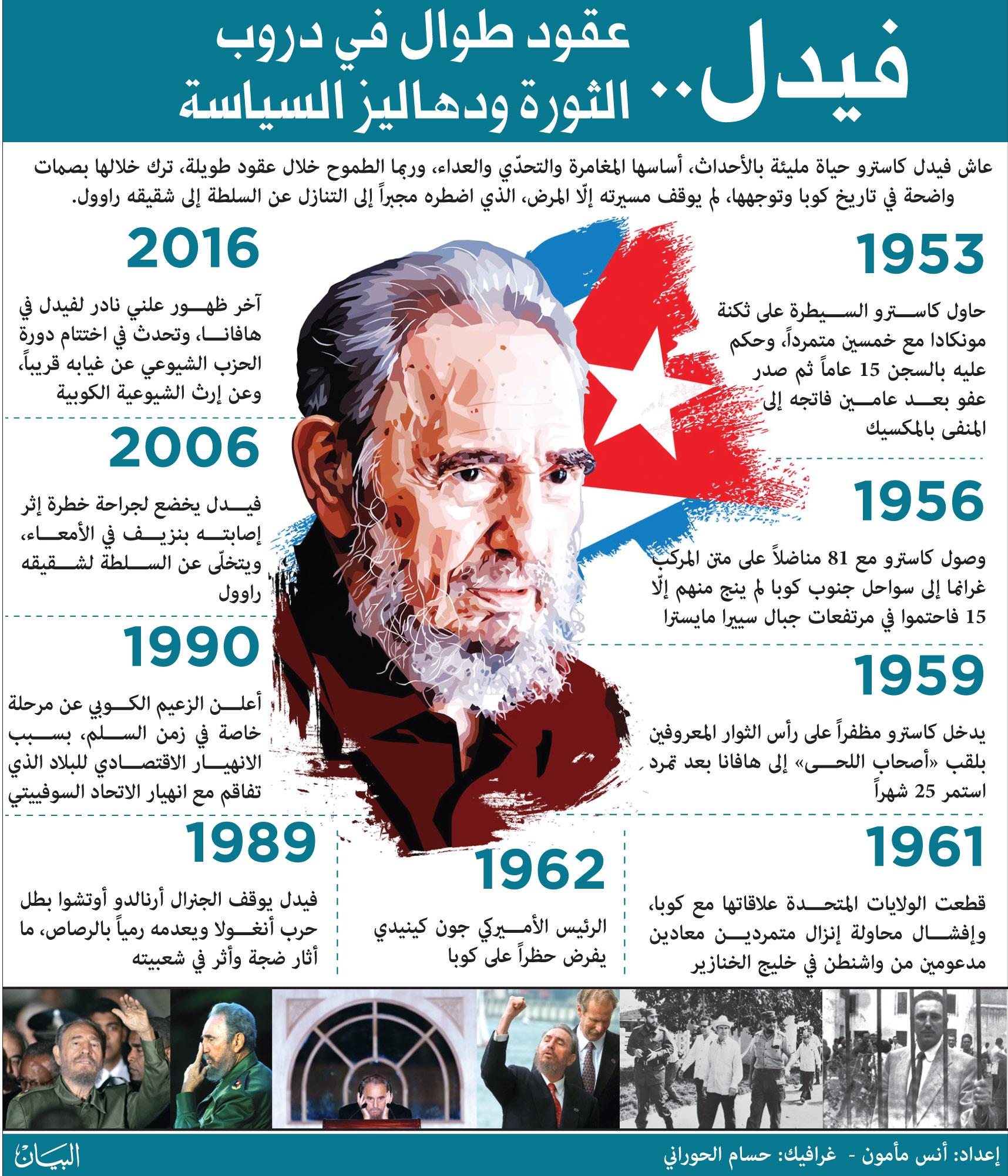 رحيل «أبو الثورة الكوبية»  رحيل «أبو الثورة الكوبية»