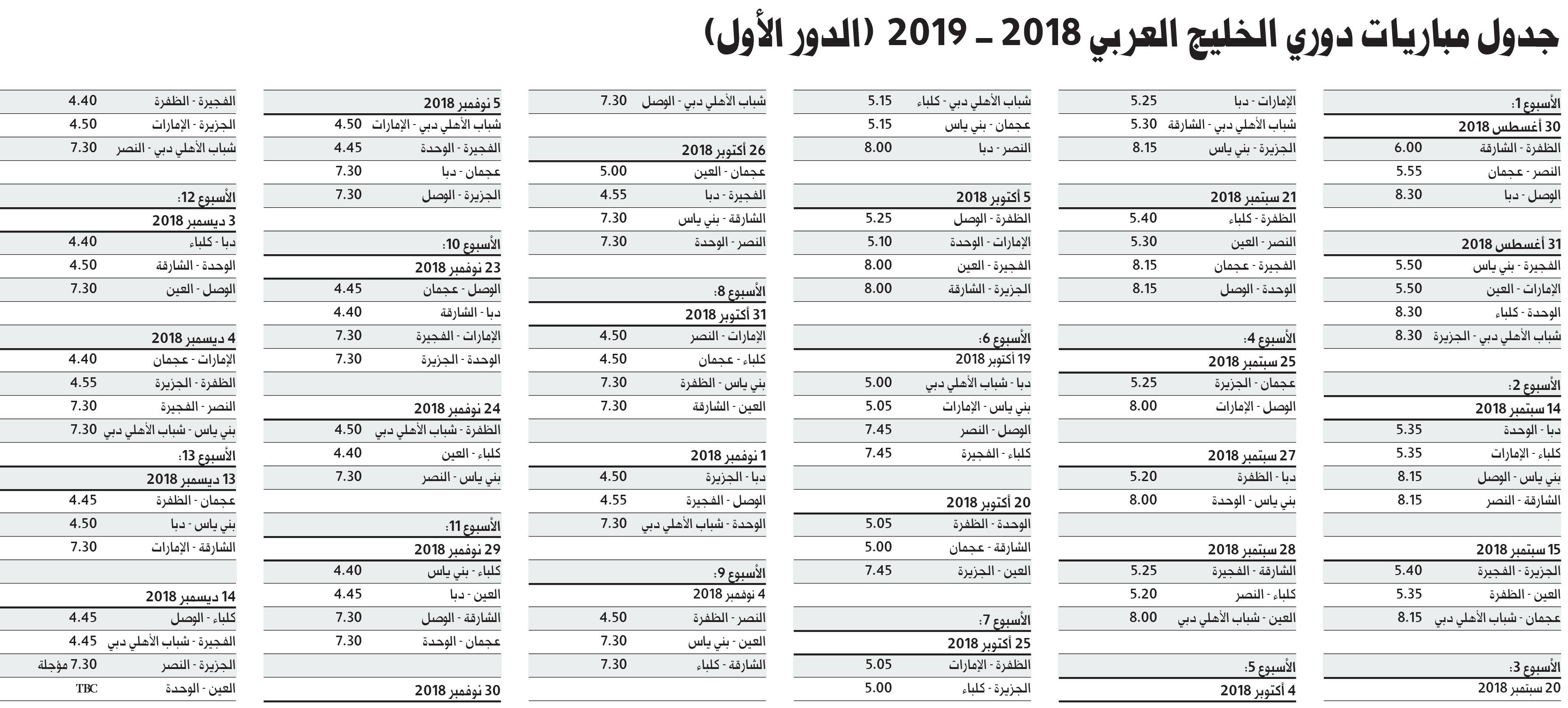 جدول مباريات كاس الخليج العربي 2019